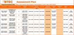 Assessment Plan. Example